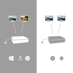 UnityJ UK Health I Tec USB C Dual Display Docking Station 1 59