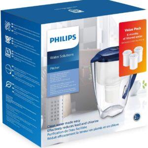 Unityj Uk Kitchen Philips AWP2918 Starter Set Water Filter Jug 14
